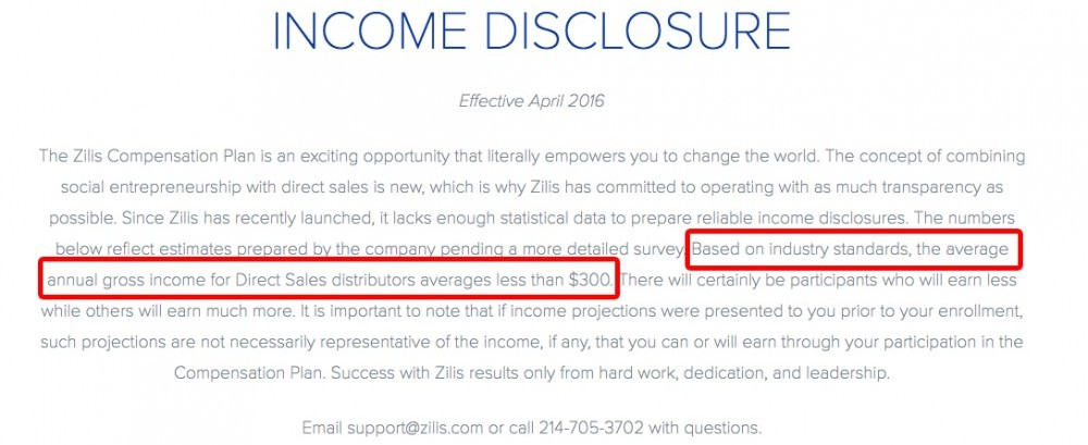 Zilis Review – Income Disclosure