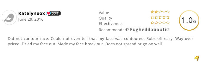 Negative review of Younique products