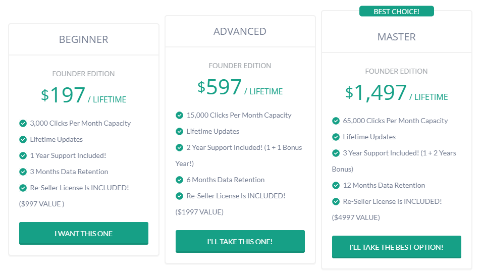 What Is Funnel X ROI? - ROI Panel Pricing Options