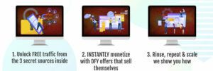 7 Minute Sales Machine Review - 3 Easy Steps