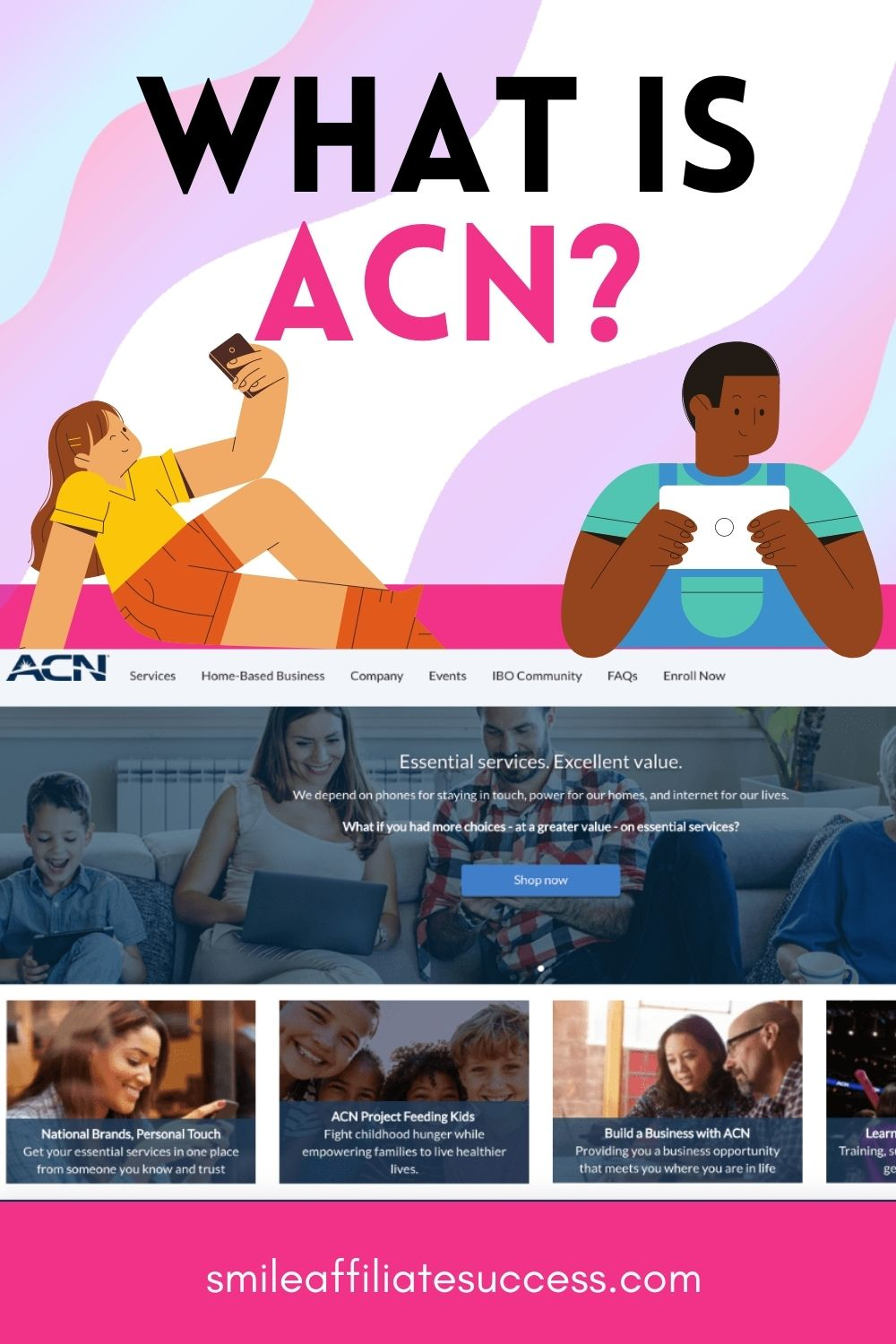 What Is ACN?