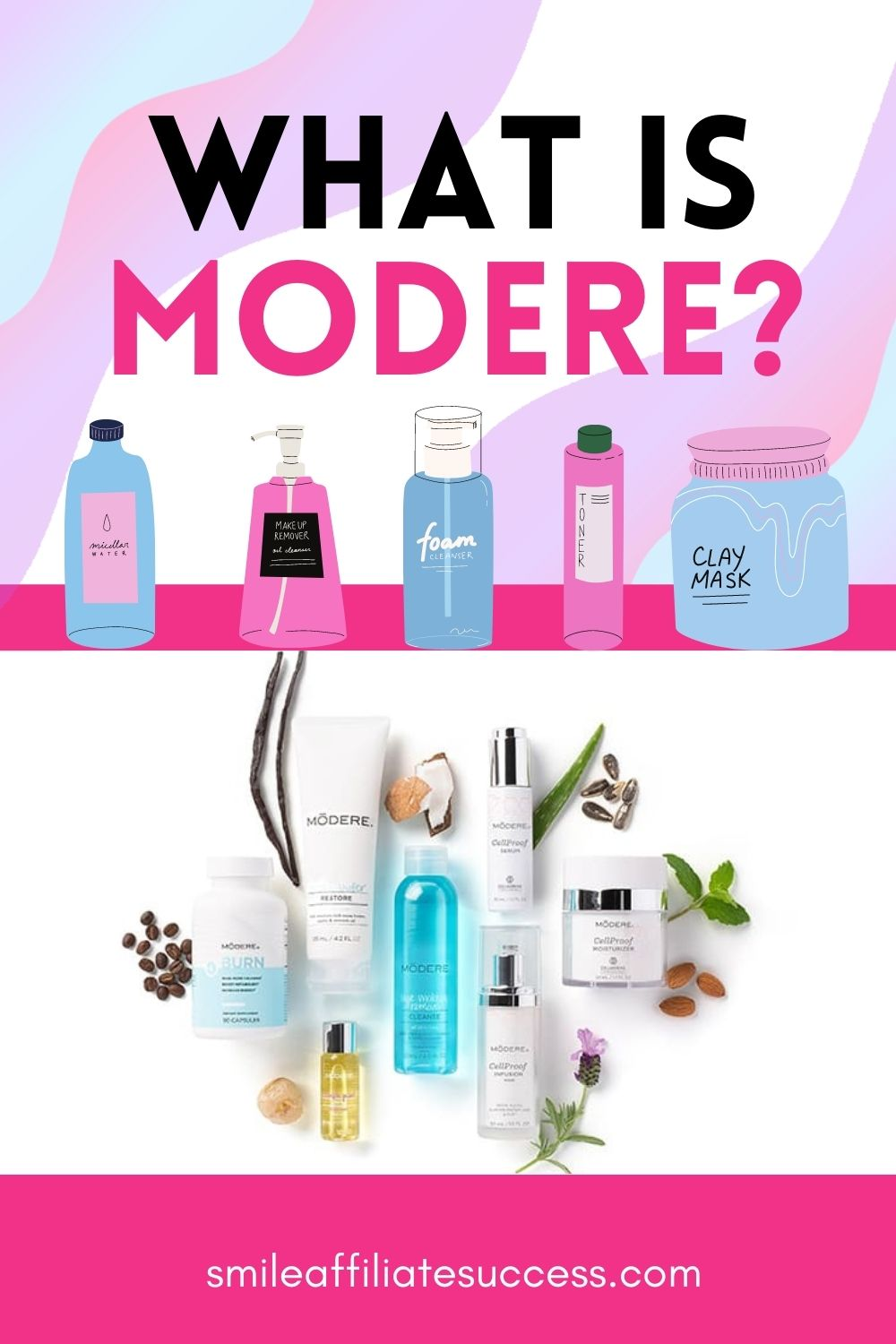 What Is Modere?